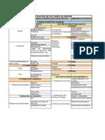 TABLA DE IDENTIFICACIÓN_FACTORES_DE_RIESGO