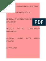 SIERRA LANRRY - 1er. CUADRO COMPARATIVO PENSADORES_f3bbd32205441039082ea431822429bc.docx