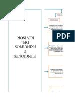 FUNCIONES Y PRINCIPIOS ETICOS DEL REVISOR FISCAL