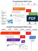 Takwim PBPPP 2020