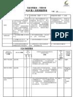 PDP財政預算表格及Sample(Kelly)