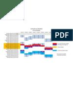 Computer Lit Schedule 2010 2011 - Updated 2 3 11 for Excel 2