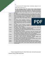 Latihan Akuntansi-1.doc