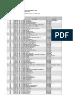 Bancos_Compe_Tabela