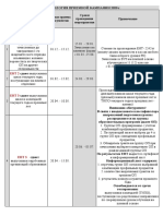 HRONOLOGIYA-PRIEMNOJ-KAMPANII-2020-g