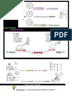 passe-recent-et-futur-proche-exercice-grammatical-guide-grammatical_13361