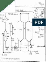 Ejemplo de diagrama y especificacion de equipo