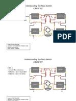 Presentation - The Switch