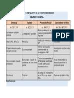 CUADRO COMPARATIVO DE ACTOS INTRODUCTORIOS.docx