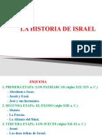 TEMA HISTORIA DE LA SALVACION
