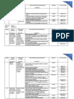 MATH MELCs Grade 9.pdf