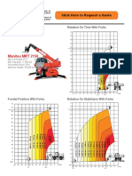 Manitou_MRT_2150_imperial_load_chart