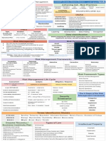 CISSP-Cheat-Sheet-Domain-1.pdf