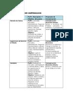 PROPUESTA DE COMPENSACION (1).docx