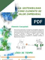 La sostenibilidad como elemento de valor