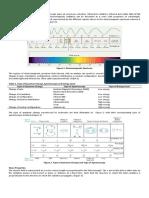 CHE029.Spectroscopic-Analysis