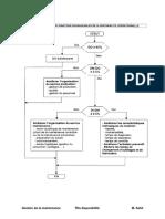 Application  disponinilité.pdf