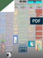 Organizador Gráfico_ISO 19011_Velázquez Domínguez Juan Carlos.pdf