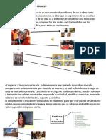 LA FAMILIA Y EL GRUPO DE IGUALES.pptx