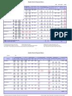 Quadro Geral de Empresas AQM.xls