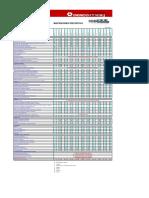 Mantenciones-Preventivas-Linea-Urban-1035-1042.pdf