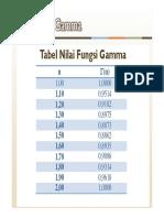 -Fungsi Gamma Beta.pdf