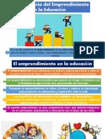 12. La importancia del Emprendimiento en la Educación