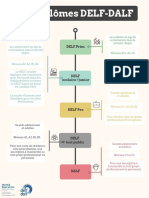 Les diplômes DELF-DALF.pdf