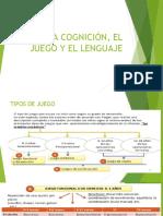 LA COGNICIÓN, EL JUEGO Y EL LENGUAJE