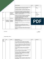 715-Intl Dip Week 4  Lesson Plan v2