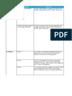Audit Execution Plan (HFC & NBFC)_v1.2.xlsx