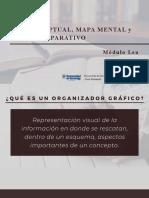 Mapa conceptual, mapa mental y cuadro comparativo - G. Industrial
