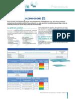 Evaluation des processus 3
