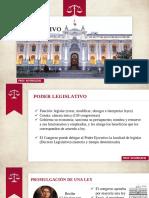 PODER LEGISLATIVO - PERÚ