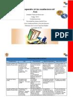 Cuadro comparativo de constituciones politicas en el Perú.docx