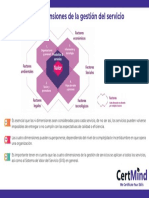 4-dimensiones-itil4.pdf