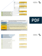 CIP-002-4 Attachment 1 Summary