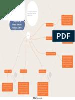 Componentes del Proyecto Académico Pedagógico Solidario .pdf