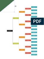Árbol genealógico detallado1