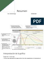 Resumen Epidemiología COVID-19 Rev01