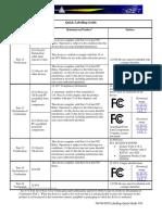 fcc labelling