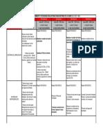 Recomendaciones-de-Mantenimiento-Generadores-Cummins-Serie-ES-y-C.pdf