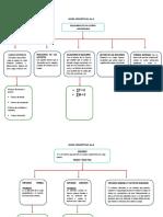 333124778-Mapas-Conceptuales-Mecanica-de-solidos-doc (1).ppt