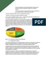 Les principes d'un SMSDA.docx