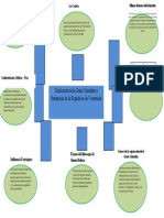 Infografia Gran Colombia
