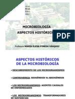 aspectos historicos dela microbiologia