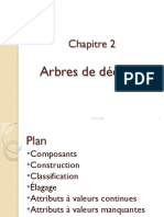 Chapitre 2_Arbres_de_décision_part1.pdf