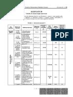 decreto-requisiti-tecnici-allegato-B.pdf