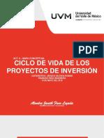 Mapa_Conceptual_Ciclo_de_Vida_de_los_Pro.pdf