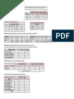 3. Presupuesto Ventas y Producción